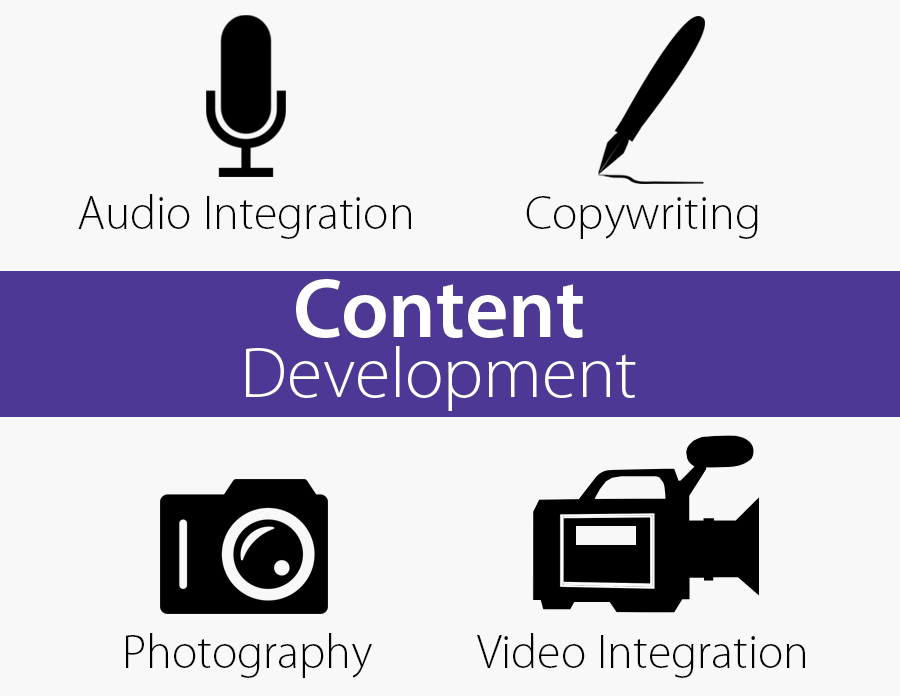 Pittsburgh Content Development